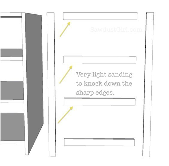 prevent sharp edges on cabinet face frames