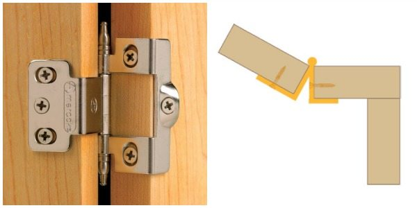 Non Recessed Kitchen Door Hinges