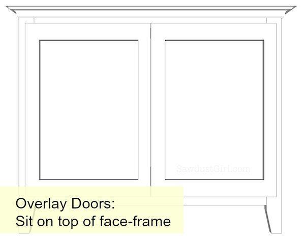 Overlay Doors
