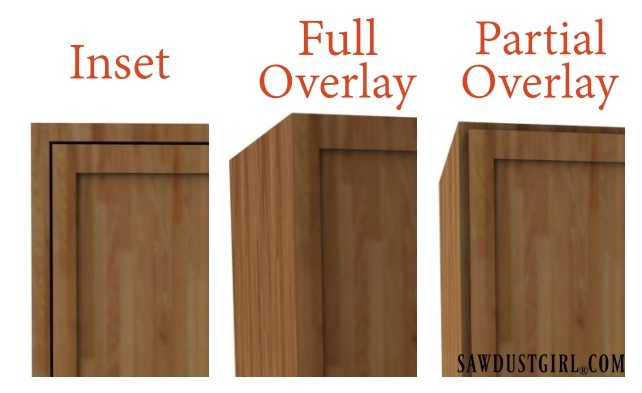 Choosing hinges for each type of cabinet door installation  sc 1 st  Sawdust Girl & Choosing Cabinet Door Hinges - Sawdust Girl®