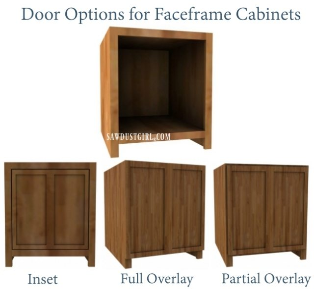 Overlay Kitchen Cabinet Doors: Choosing Cabinet Door Hinges