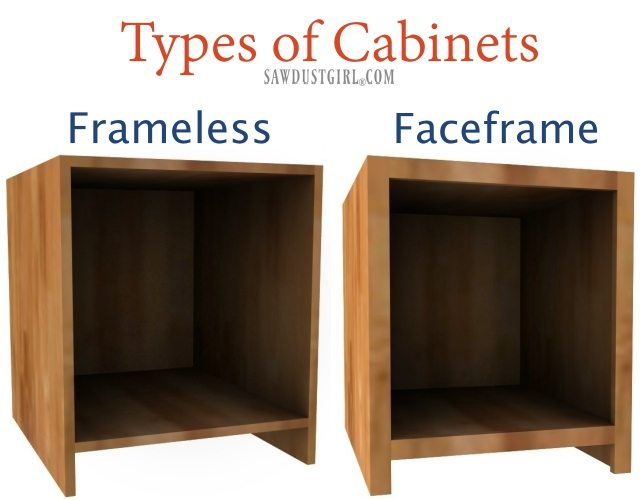 types of cabinets  sc 1 st  Sawdust Girl & Choosing Cabinet Door Hinges - Sawdust Girl®