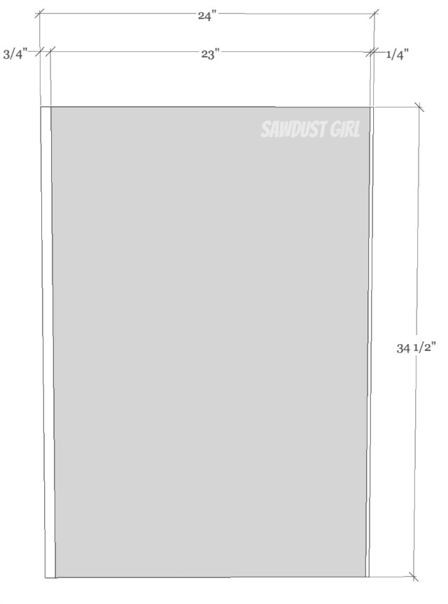 What are standard cabinet sizes