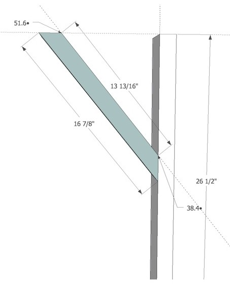 table base angles