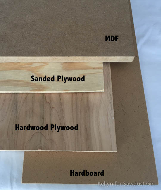 The Best Types Of Wood For Your Project