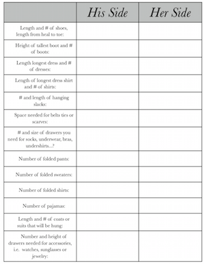 closet planning chart