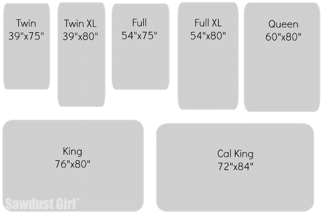 mattress sizes graphic from https://sawdustgirl.com.