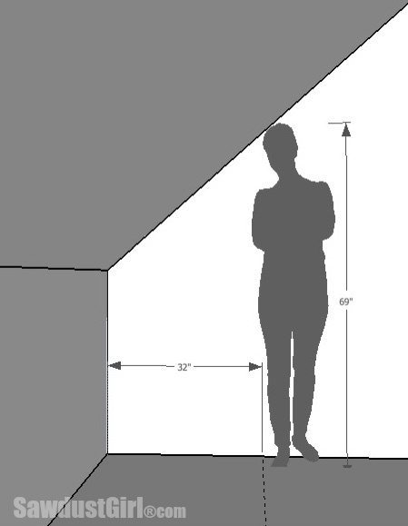 Craft Room Design Plan
