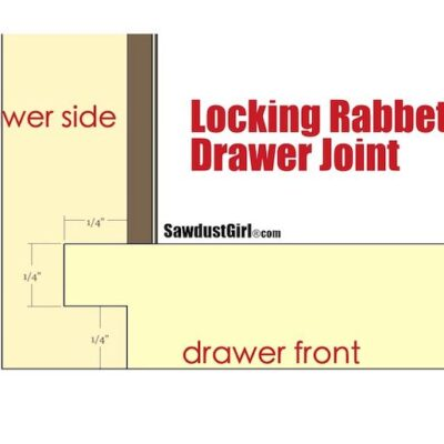 Locking Rabbet Drawer Joint for Cabinet Drawers